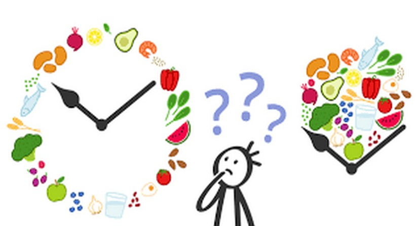 İntermittent Fasting (Aralıklı Oruç) Beslenme